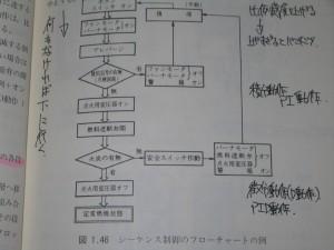 シーケンス制御のフォローチャート